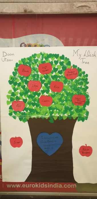 Daan Utsav - My Wish Tree